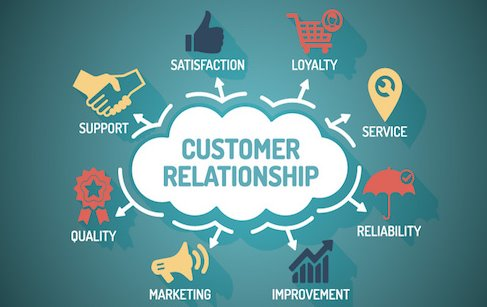 customer relationships matters in business world