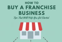 How To Buy A Franchise Business – Tips That Will Help You Get Started