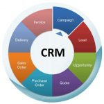 use a crm software