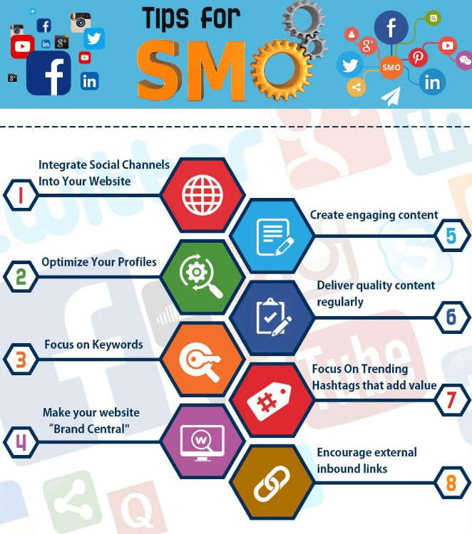 Tips for SMO