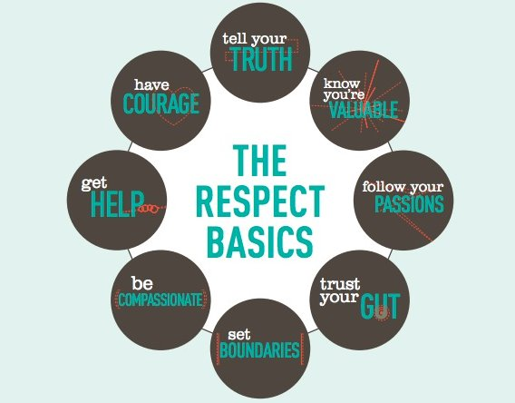 real respect basics