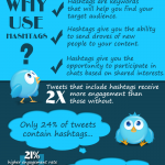 An infographics showing the importance of hashtags