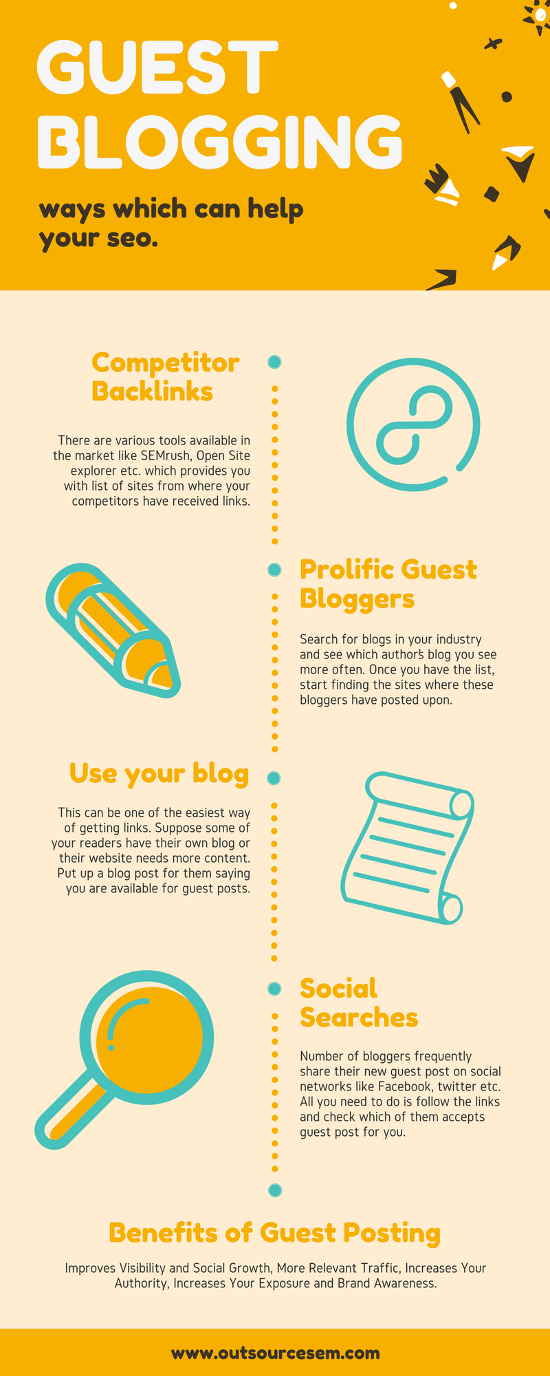 guest blogging can help you