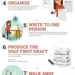 how to be the best writer infographics