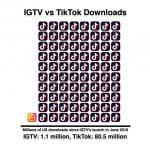 IGTV_vs_TikTok-Downloads