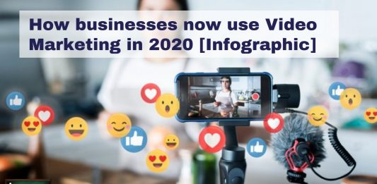 how businesses are using video marketing inforgraphics