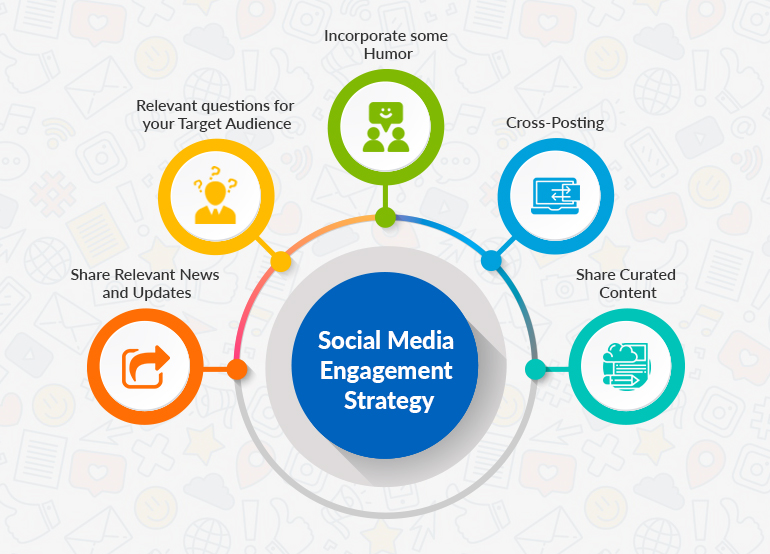 be engaged on social media